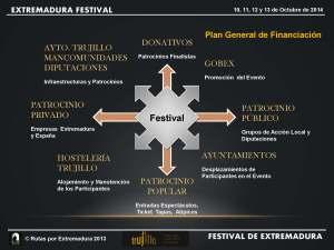 EXTREMADURA FESTIVAL PRESENTACION_Página_05