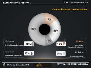 EXTREMADURA FESTIVAL PRESENTACION_Página_06